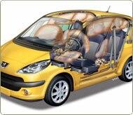 Fahrzeugsicherheit ABS