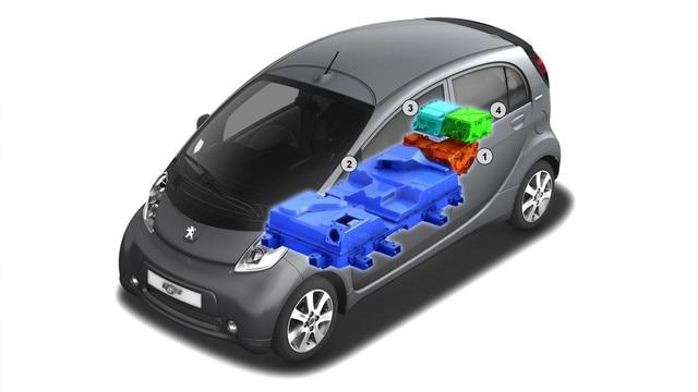 /image/40/0/peugeot-ion-batterie-full.47400.jpg