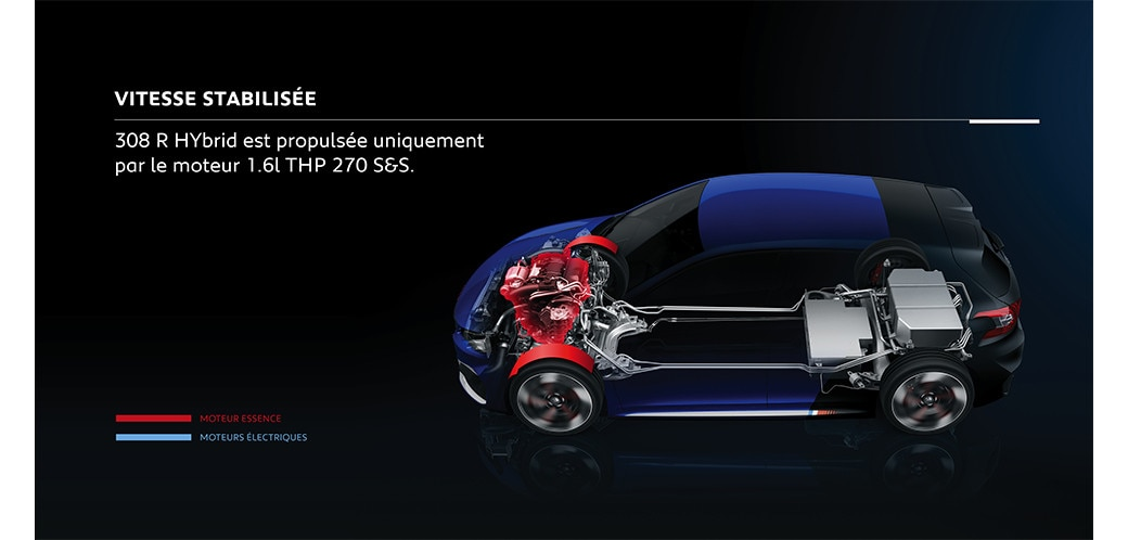 /image/82/4/motorisation_ultra_performante_2.56824.jpg